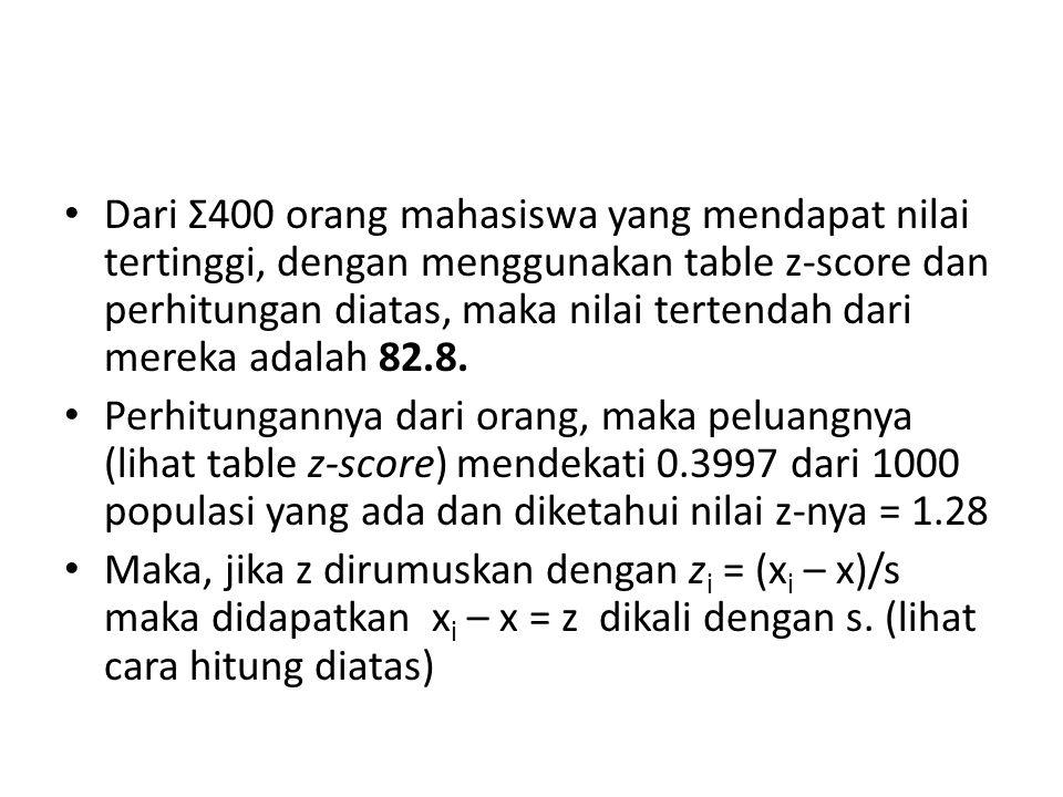 Dari Σ400 orang mahasiswa yang mendapat nilai tertinggi, dengan menggunakan table z-score dan perhitungan diatas, maka nilai tertendah dari mereka ada