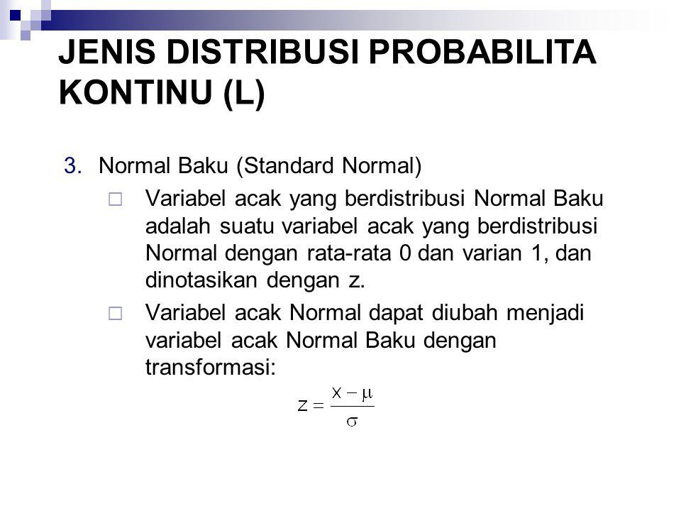 3.Normal Baku (Standard Normal)  Variabel acak yang berdistribusi Normal Baku adalah suatu variabel acak yang berdistribusi Normal dengan rata-rata 0 dan varian 1, dan dinotasikan dengan z.