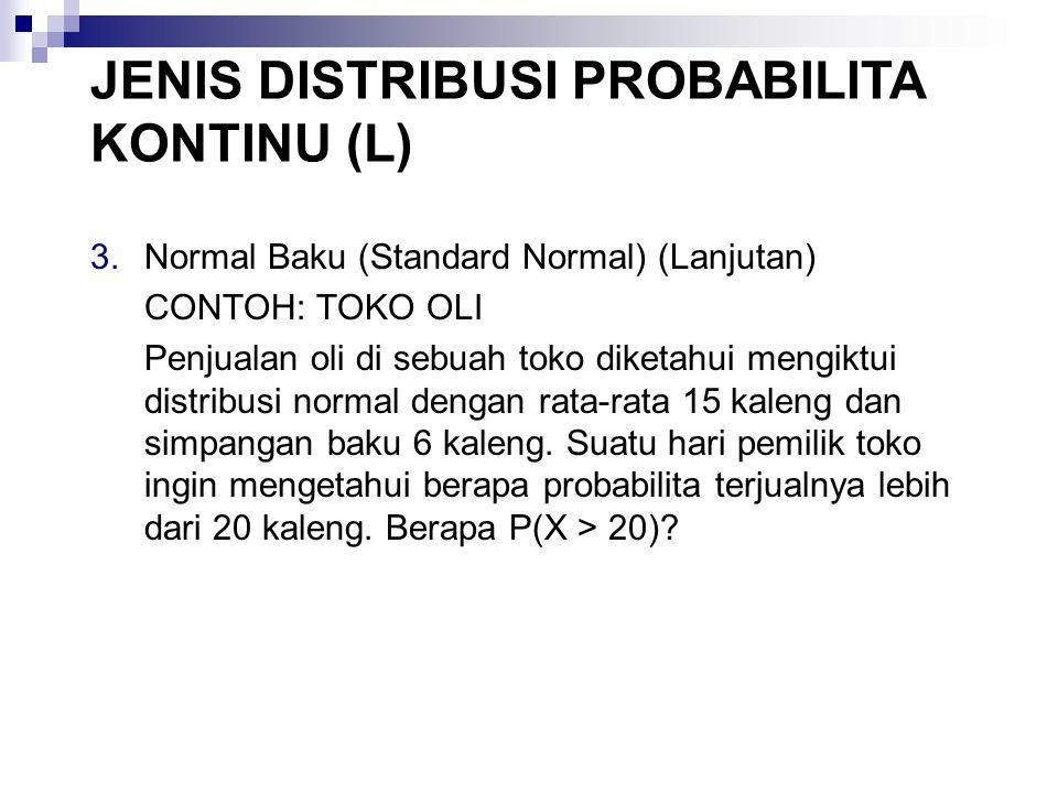 3.Normal Baku (Standard Normal) (Lanjutan) CONTOH: TOKO OLI Penjualan oli di sebuah toko diketahui mengiktui distribusi normal dengan rata-rata 15 kaleng dan simpangan baku 6 kaleng.