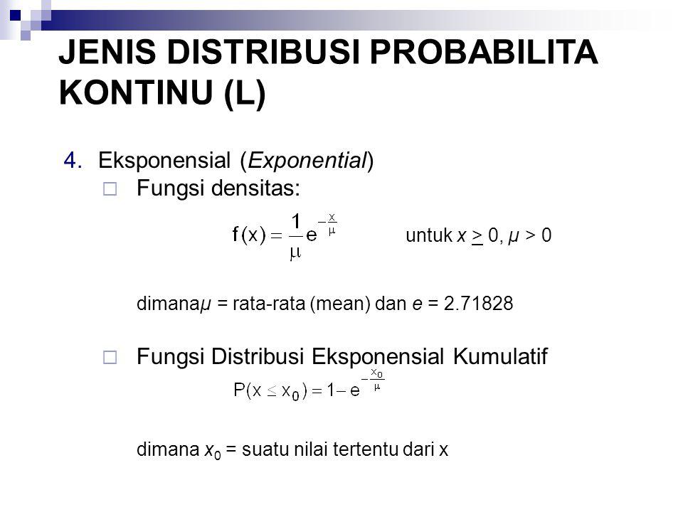 4.Eksponensial (Exponential)  Fungsi densitas: untuk x > 0, µ > 0 dimanaµ = rata-rata (mean) dan e = 2.71828  Fungsi Distribusi Eksponensial Kumulatif dimana x 0 = suatu nilai tertentu dari x JENIS DISTRIBUSI PROBABILITA KONTINU (L)