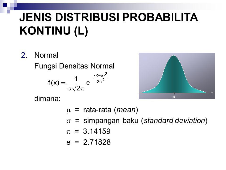 2.Normal Fungsi Densitas Normal dimana:  = rata-rata (mean)  = simpangan baku (standard deviation)  = 3.14159 e = 2.71828 JENIS DISTRIBUSI PROBABILITA KONTINU (L)