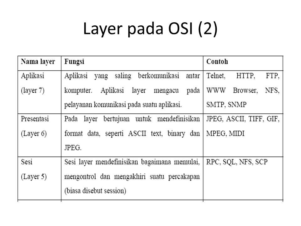Layer pada OSI (2)