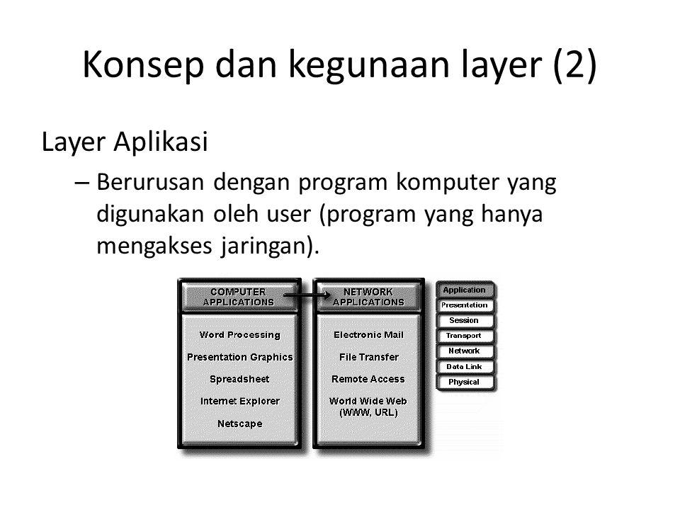Konsep dan kegunaan layer (2) Layer Aplikasi – Berurusan dengan program komputer yang digunakan oleh user (program yang hanya mengakses jaringan).
