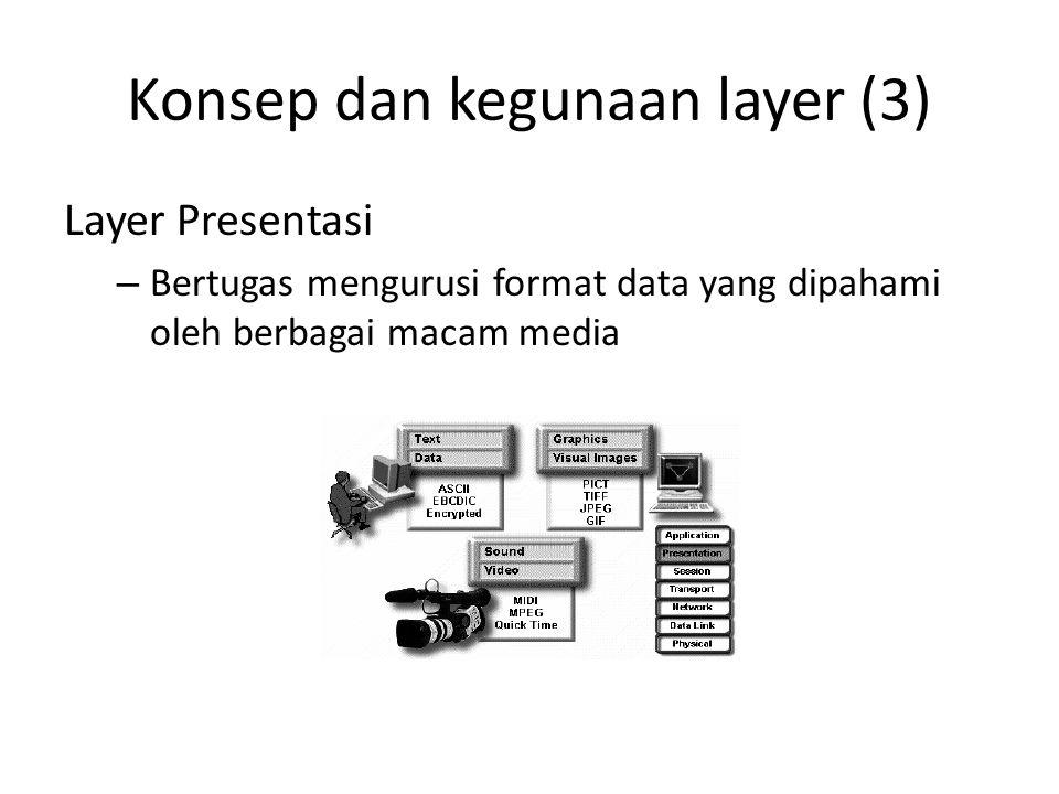 Konsep dan kegunaan layer (3) Layer Presentasi – Bertugas mengurusi format data yang dipahami oleh berbagai macam media