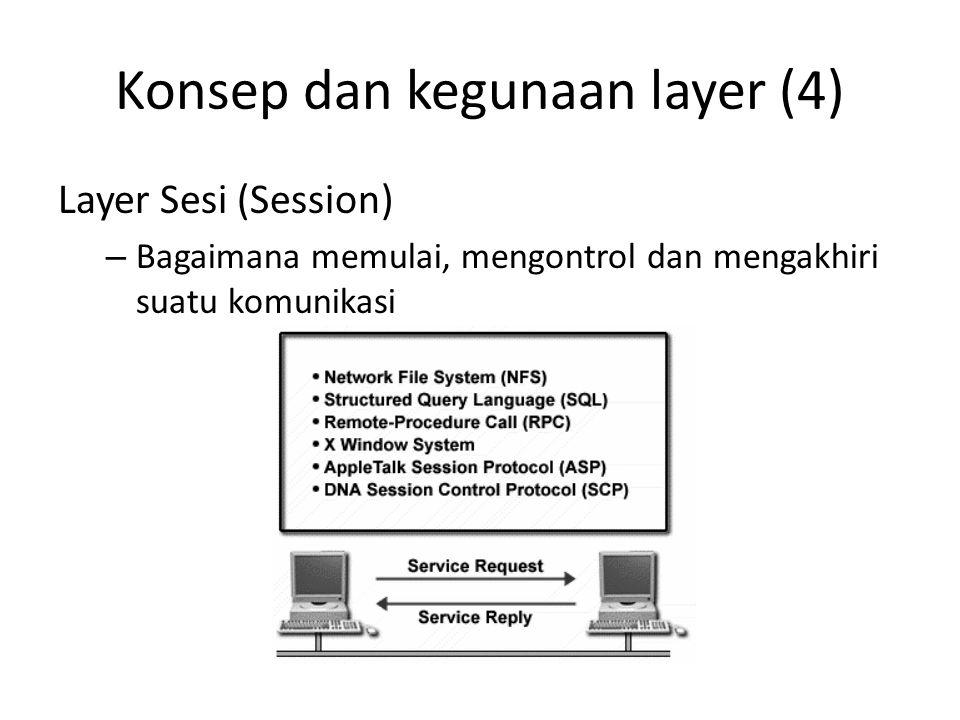 Konsep dan kegunaan layer (4) Layer Sesi (Session) – Bagaimana memulai, mengontrol dan mengakhiri suatu komunikasi