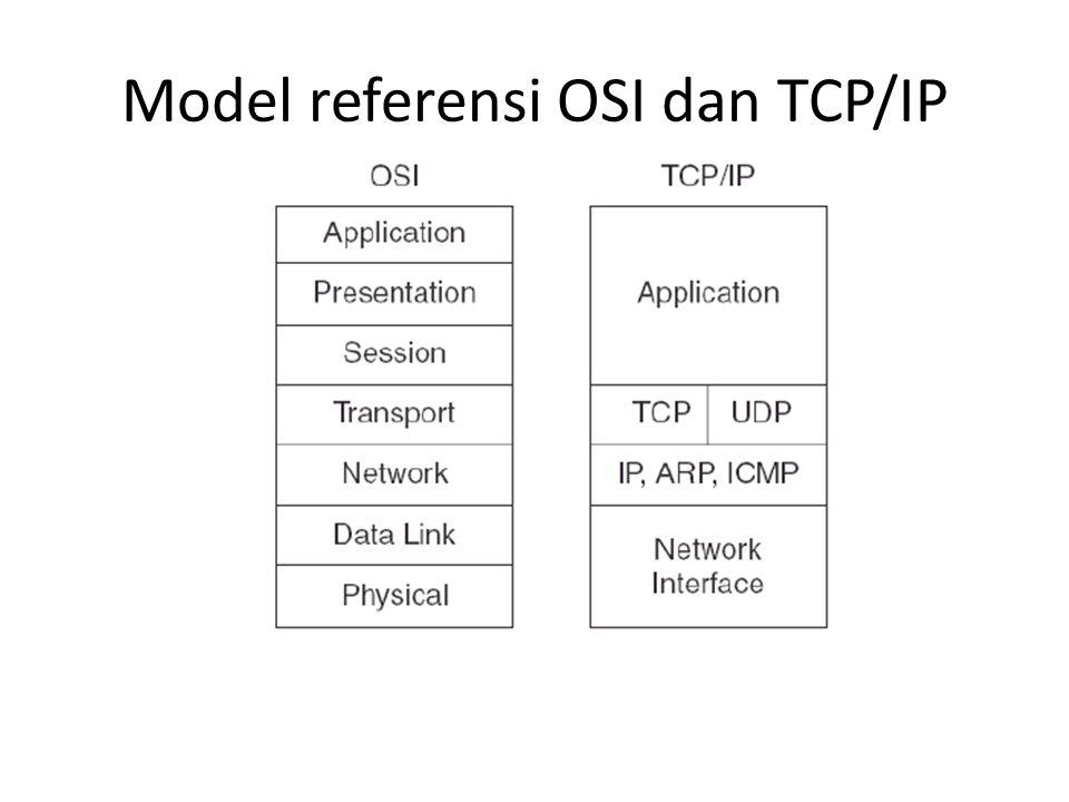 Model referensi OSI dan TCP/IP