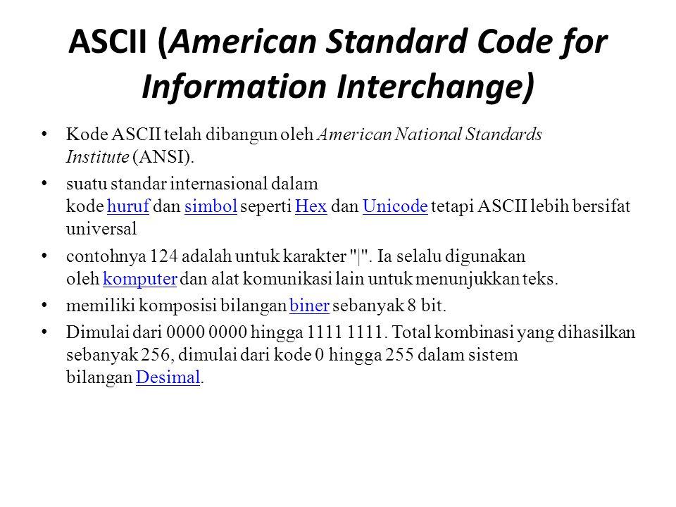 ASCII (American Standard Code for Information Interchange) Kode ASCII telah dibangun oleh American National Standards Institute (ANSI). suatu standar