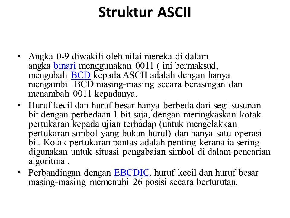 Struktur ASCII Angka 0-9 diwakili oleh nilai mereka di dalam angka binari menggunakan 0011 ( ini bermaksud, mengubah BCD kepada ASCII adalah dengan ha