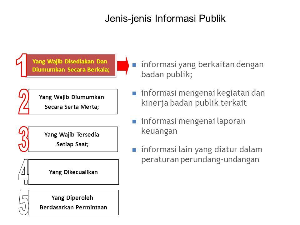 Dasar Pertimbangan Utama Pelaksanaan Uji Konskuensi Mengutamakan pemenuhan hak publik atas IP Melindungi Kepentingan internal Badan Publik Tersedianya rujukan hukum yang jelas: UU, PP, Inpres, Kepres, Permen, dll