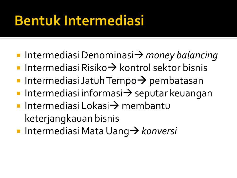  Intermediasi Denominasi  money balancing  Intermediasi Risiko  kontrol sektor bisnis  Intermediasi Jatuh Tempo  pembatasan  Intermediasi informasi  seputar keuangan  Intermediasi Lokasi  membantu keterjangkauan bisnis  Intermediasi Mata Uang  konversi