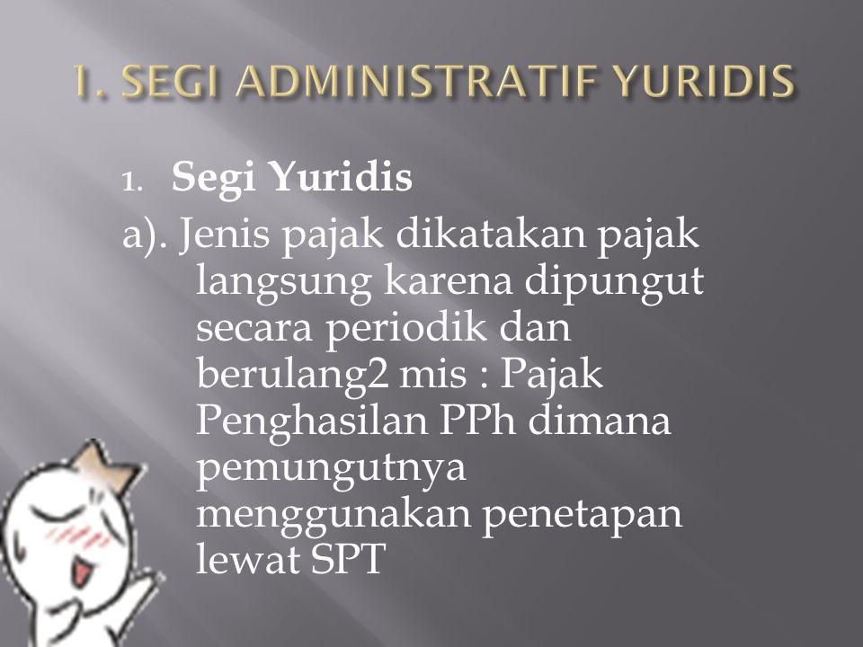 1.Segi Yuridis a).