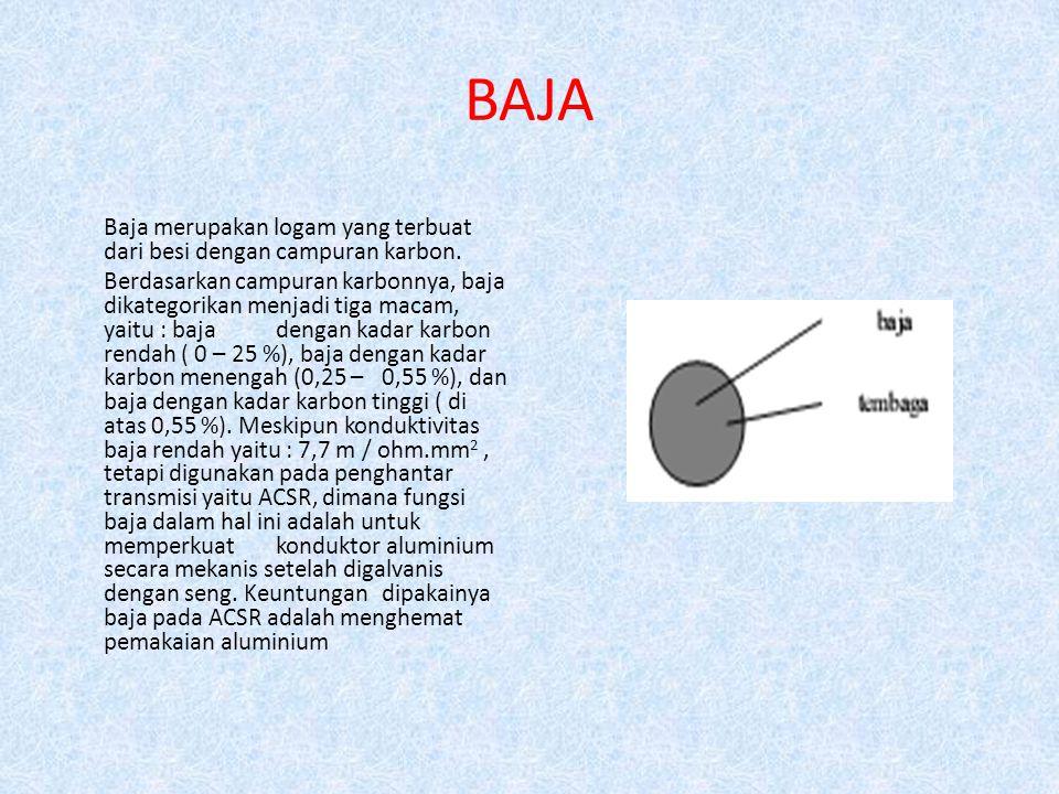 BAJA Baja merupakan logam yang terbuat dari besi dengan campuran karbon. Berdasarkan campuran karbonnya, baja dikategorikan menjadi tiga macam, yaitu