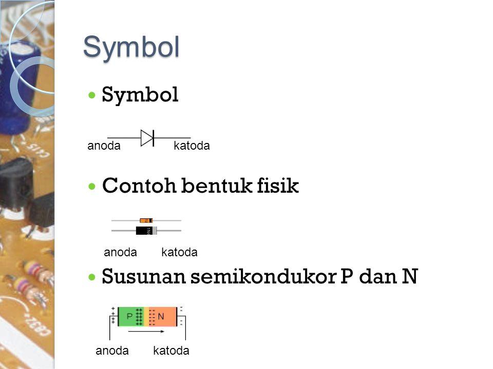 Symbol Symbol Contoh bentuk fisik Susunan semikondukor P dan N katodaanoda katodaanoda katodaanoda