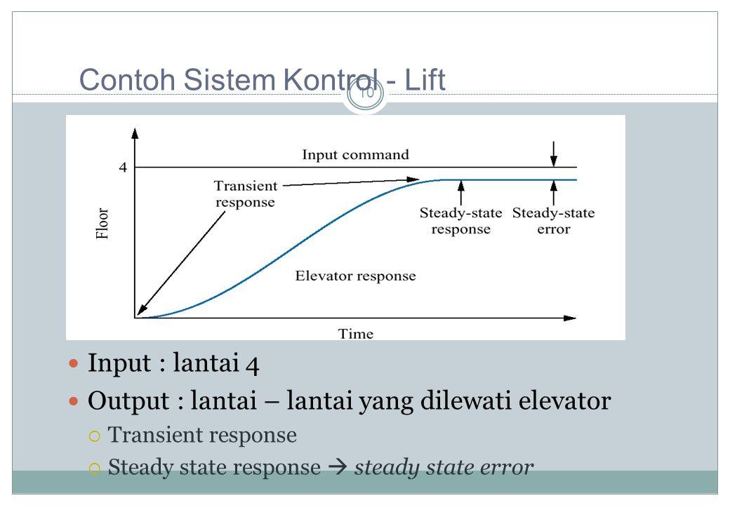 10 Input : lantai 4 Output : lantai – lantai yang dilewati elevator  Transient response  Steady state response  steady state error Contoh Sistem Ko