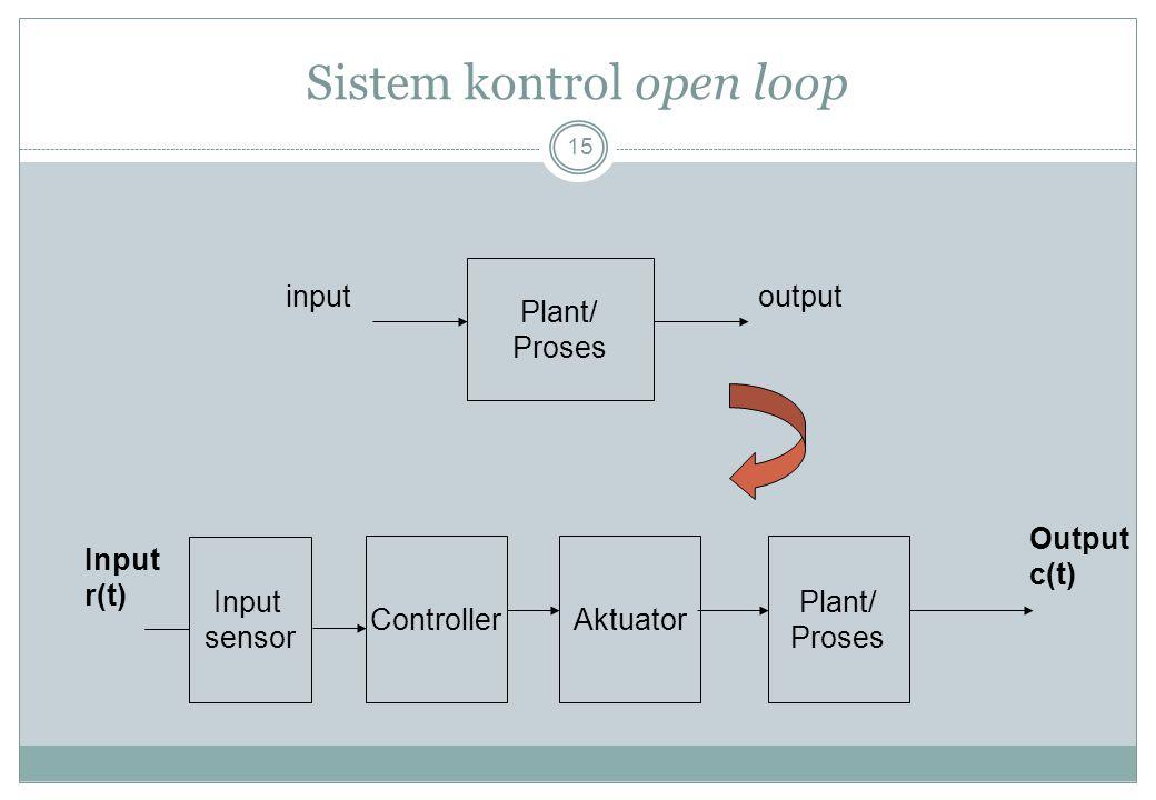Sistem kontrol open loop 15 Plant/ Proses Input r(t) Output c(t) Input sensor ControllerAktuator Plant/ Proses inputoutput