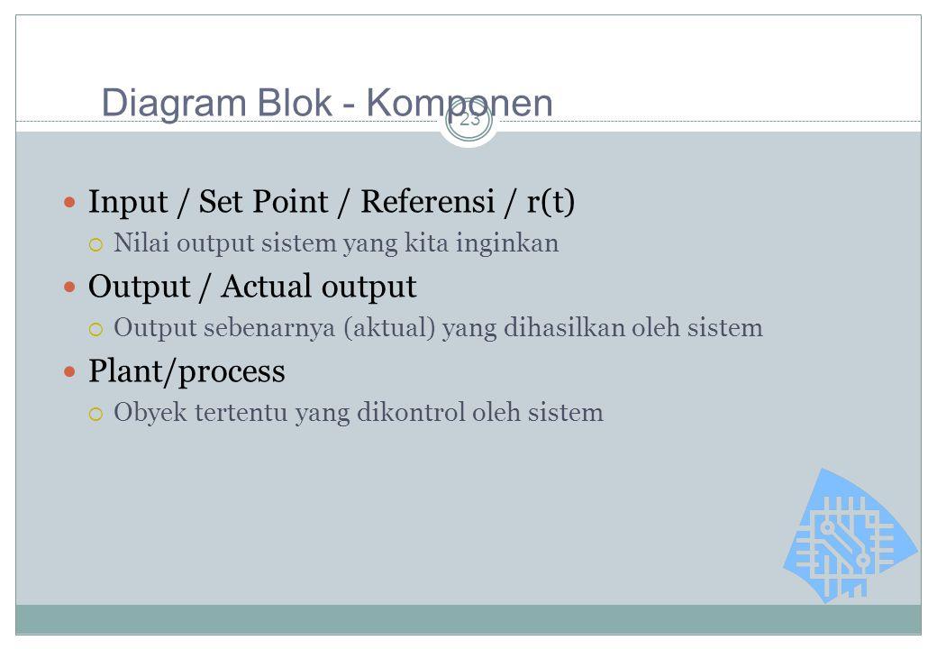 23 Input / Set Point / Referensi / r(t)  Nilai output sistem yang kita inginkan Output / Actual output  Output sebenarnya (aktual) yang dihasilkan o