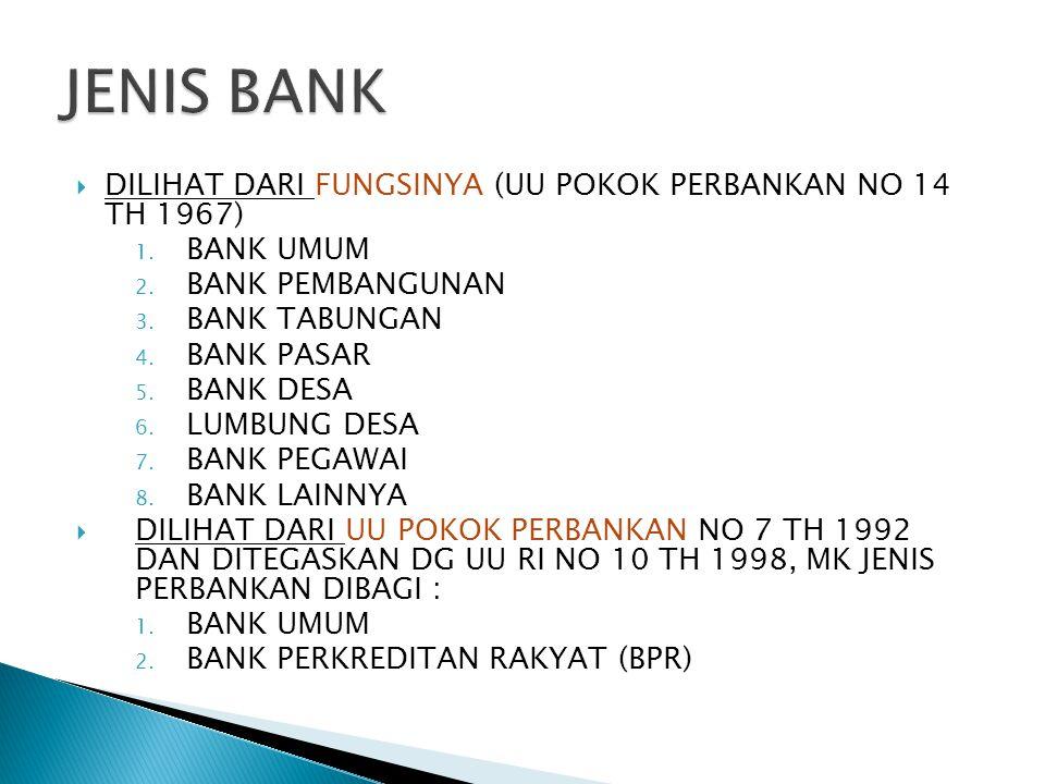  BANK PEMERINTAH (BRI, BNI, BTN, MANDIRI)  BANK MILIK SWASTA NASIONAL (BANK BUMI PUTRA, BCA, DANAMON, BANK INTERNASIONAL INDONESIA, LIPPO, MEGA, MUAMALAT,NIAGA, UNIVERSAL, NISP  BANK MILIK KOPERASI (BUKOPIN)  BANK MILIK ASING (ABN AMRO BANK, AMERICAN EXPRESS BANK, BANK OF AMERICA, BANK OF TOKYO, BANGKOK BANK, CITY BANK, CHASE MANHATTAN BANK, DEUTSCHE BANK, EUROPEAN ASIAN BANK, HONGKONG BANK, STANDARD CHARTERED BANK)  BANK MILIK CAMPURAN (BANK FINCONESIA, MERINCORP, PDFCI, SAKURA SWADARMA, ING BANK, INTER PACIFIK BANK, MITSUBISHI BUANA BANK, PARIBAS BBD INDONESIA, SUMITOMO NIAGA BANK, SANWA INDONESIA BANK)