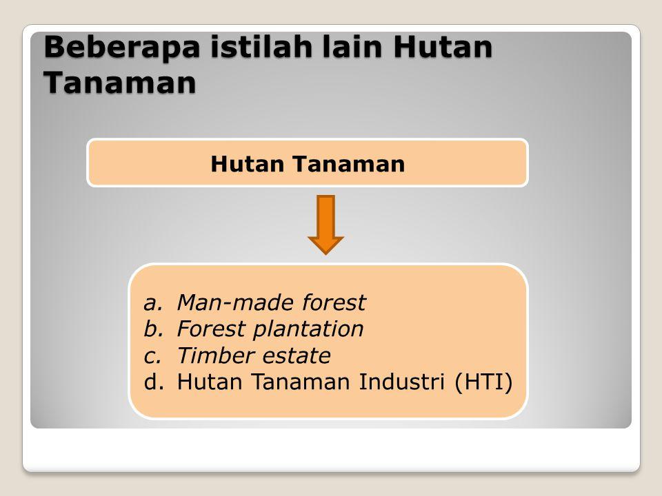 Beberapa istilah lain Hutan Tanaman Hutan Tanaman a.Man-made forest b.Forest plantation c.Timber estate d.Hutan Tanaman Industri (HTI)