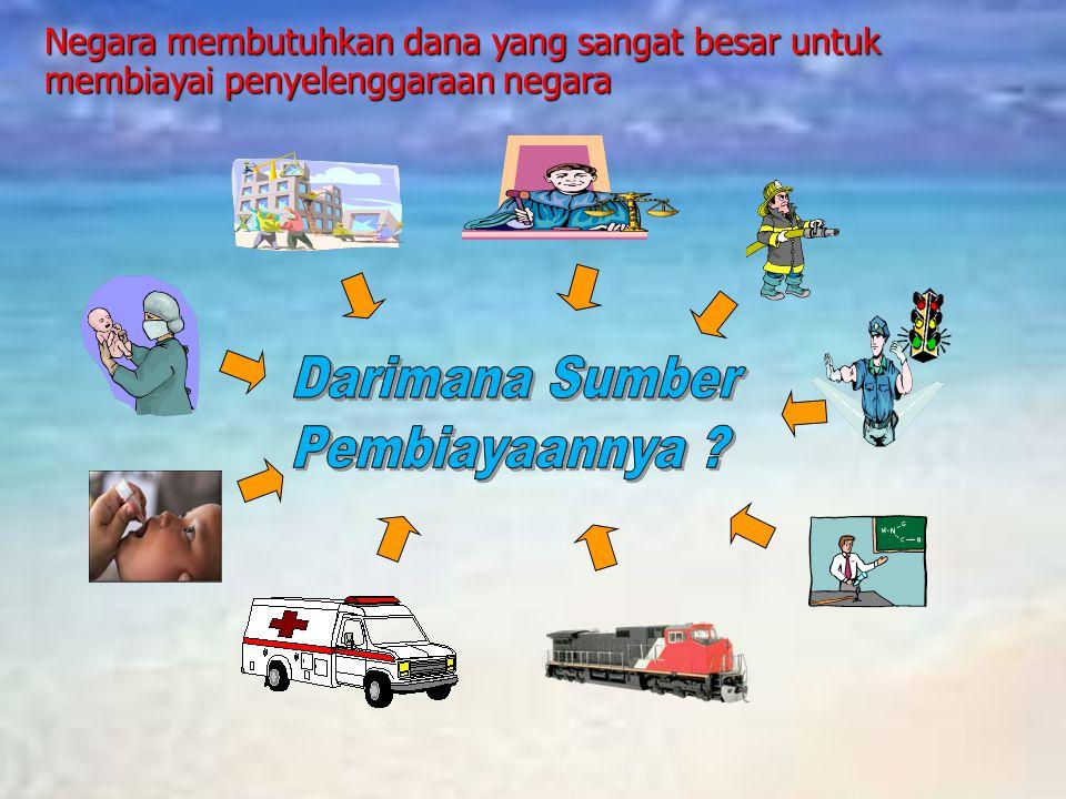 ASPEK PERPAJAKAN DALAM PELAKSANAAN PROGRAM HIBAH KOMPETISI BERBASIS INSTITUSI (PHK-I) DITJEN DIKTI KEMENDIKNAS Hotel Inna Garuda, Yogyakarta, 19 Agust