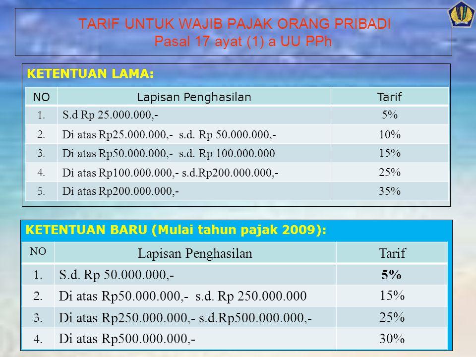 P T K P PTKP LAMAPTKP BARU Mulai 1-1-2009 SETAHUN (Rp) SEBULAN (Rp) SETAHUN (Rp) SEBULAN (Rp) WP13.200.000.-1.100.000,-15.840.000.-1.320.000,- WP KAWI