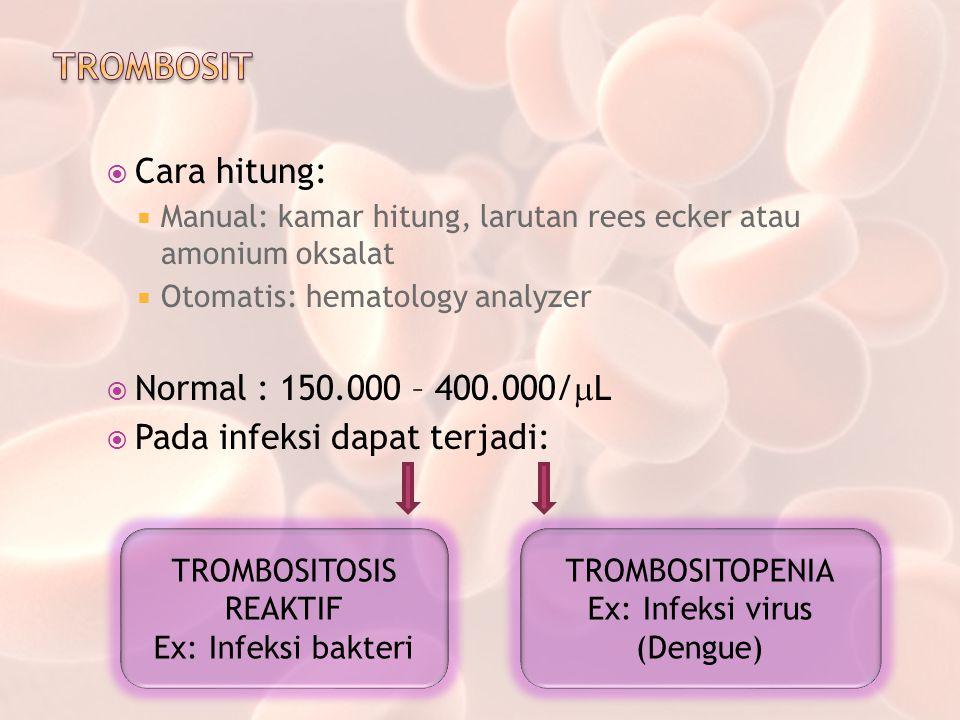  Cara hitung:  Manual: kamar hitung, larutan rees ecker atau amonium oksalat  Otomatis: hematology analyzer  Normal : 150.000 – 400.000/  L  Pad