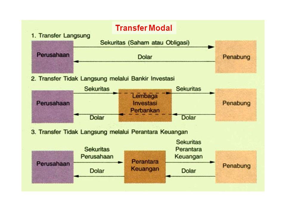 Transfer Modal