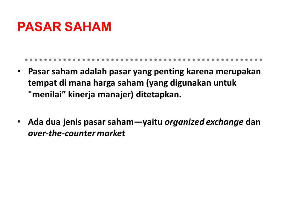 PASAR SAHAM Pasar saham adalah pasar yang penting karena merupakan tempat di mana harga saham (yang digunakan untuk menilai kinerja manajer) ditetapkan.