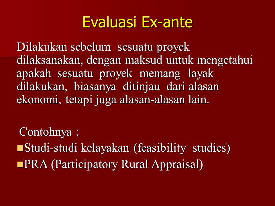 Evaluasi Ex-Post Evaluasi yang dilakukan sesudah proyek dilaksanakan, untuk mengetahui pelaksanakan dan akibat dari proyek tersebut.