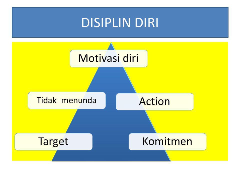 DISIPLIN DIRI Motivasi diri Tidak menunda TargetActionKomitmen