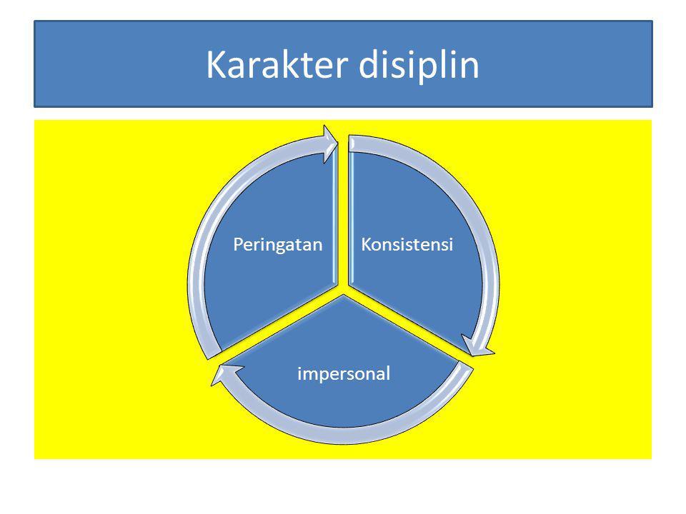 Tipe disiplin A.Disiplin preventif B.Disiplin korektif - Aturan - Hukuman - Standarisasi C.
