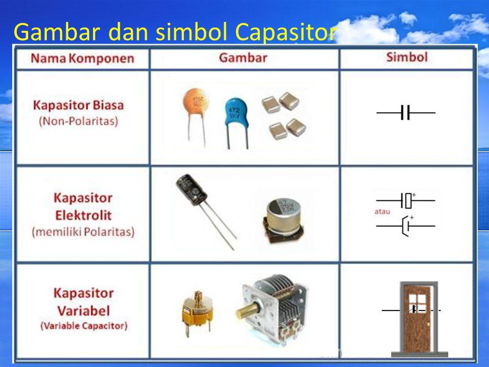 Inductor Induktor atau disebut juga dengan Coil (Kumparan) adalah Komponen Elektronika Pasif yang berfungsi sebagai Pengatur Frekuensi, Filter dan juga sebagai alat kopel (Penyambung).