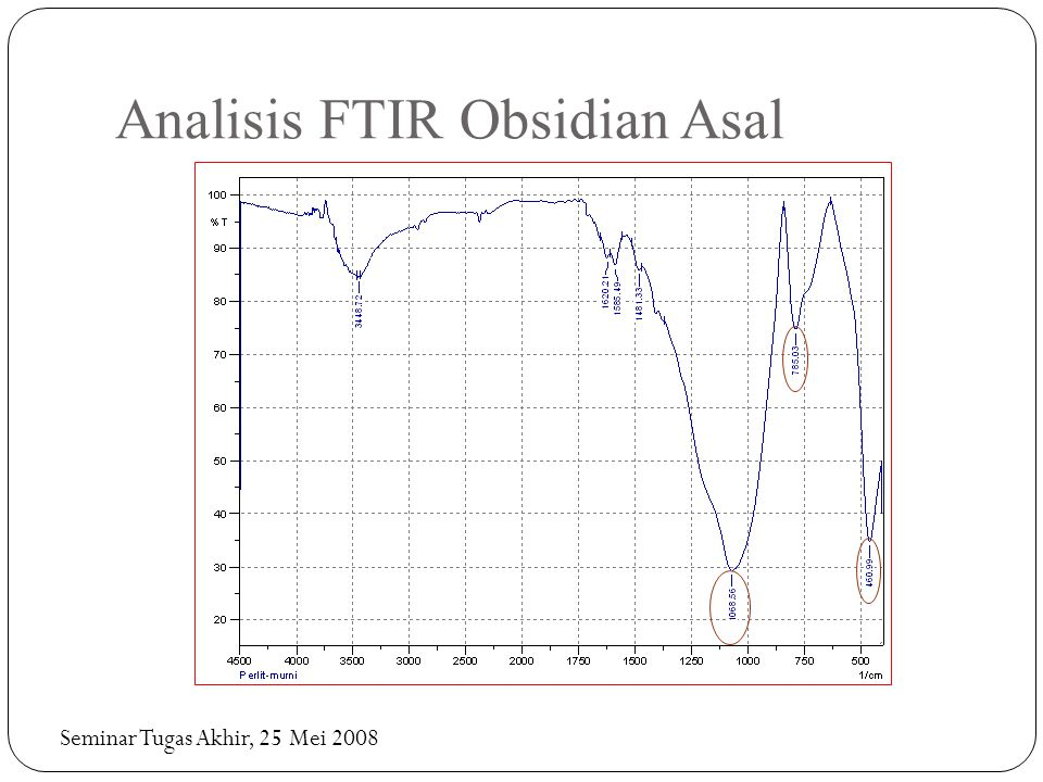 Analisis FTIR Obsidian Asal Seminar Tugas Akhir, 25 Mei 2008
