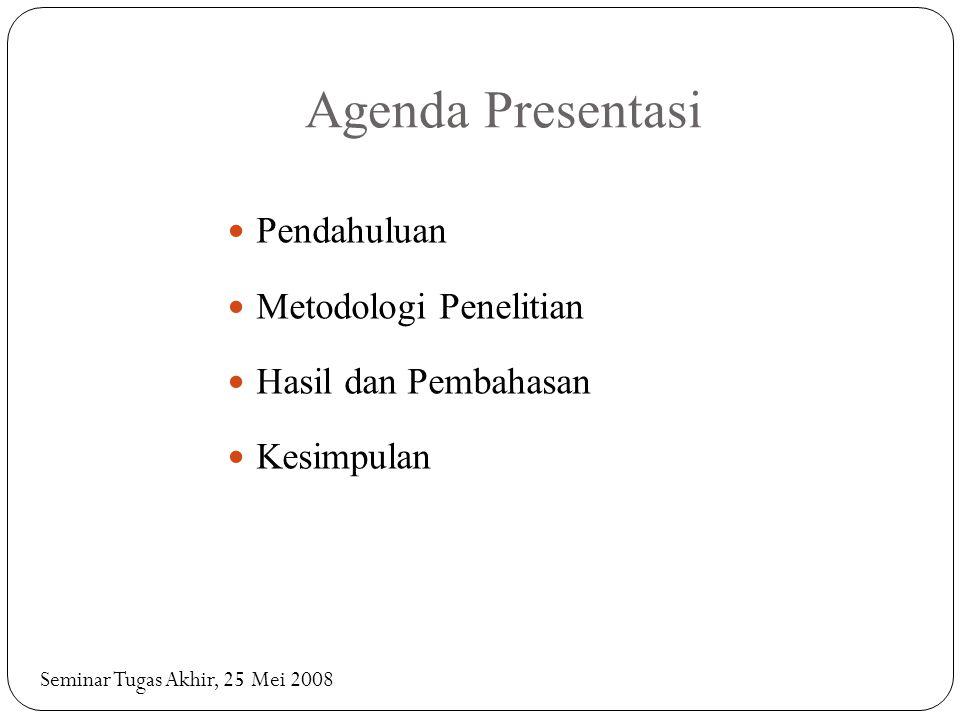 Agenda Presentasi Pendahuluan Metodologi Penelitian Hasil dan Pembahasan Kesimpulan Seminar Tugas Akhir, 25 Mei 2008