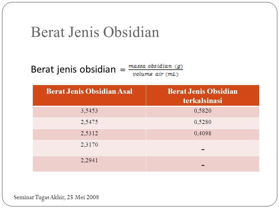 Berat Jenis Obsidian Berat jenis obsidian Berat Jenis Obsidian AsalBerat Jenis Obsidian terkalsinasi 3,54530,5820 2,54750,5280 2,53120,4098 2,3170 - 2,2941 - Seminar Tugas Akhir, 25 Mei 2008