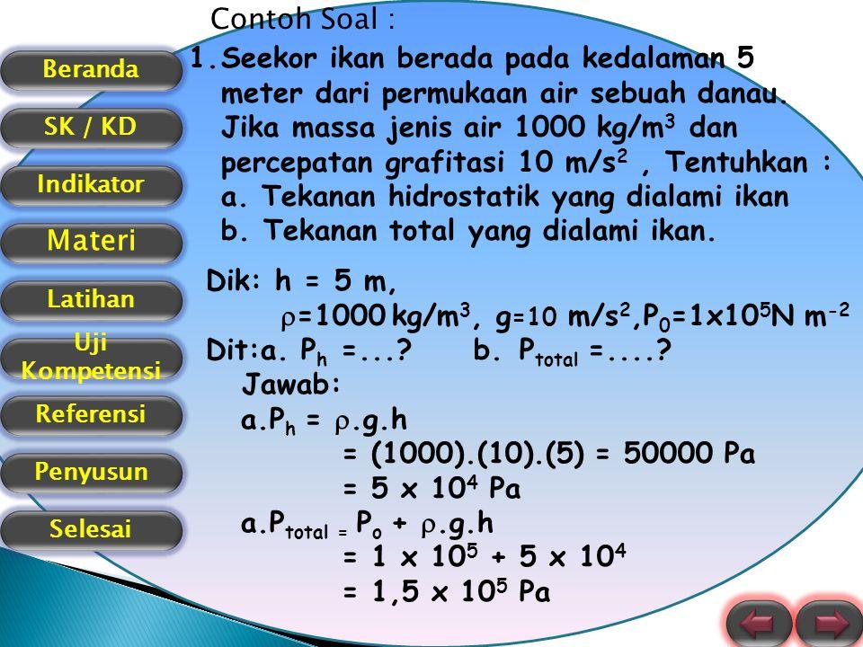 Beranda SK / KD Indikator Materi Latihan Uji Kompetensi Referensi Selesai Penyusun Contoh Soal : 1.Seekor ikan berada pada kedalaman 5 meter dari perm