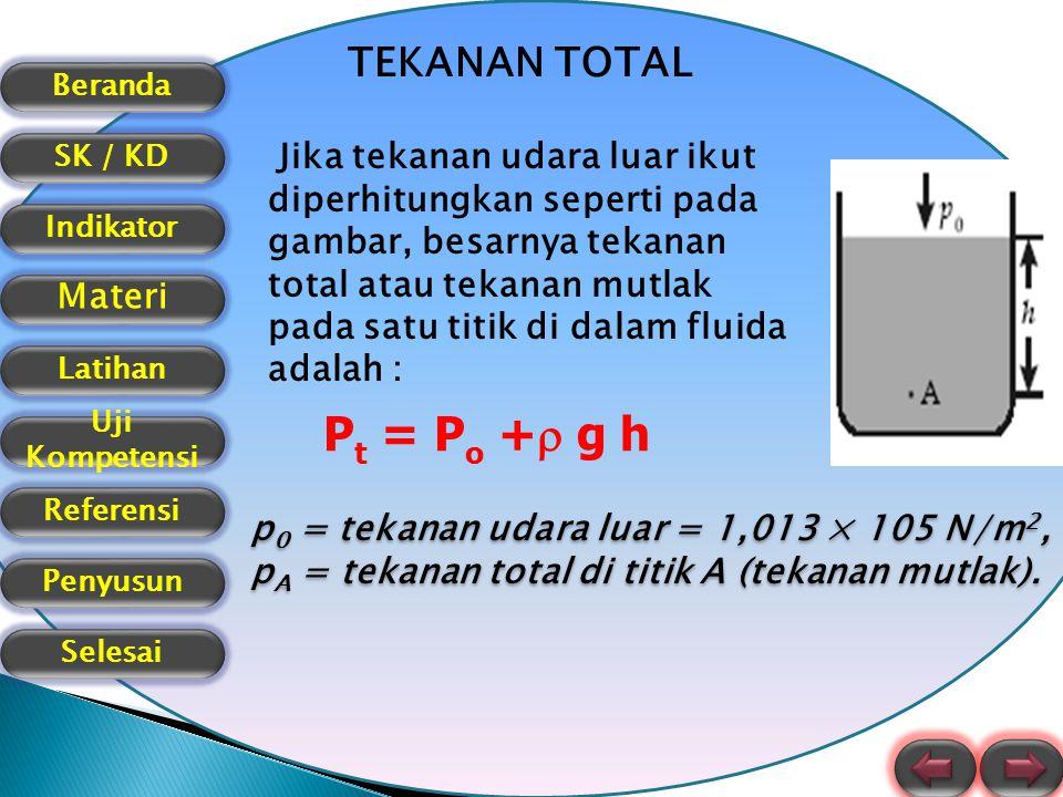 Beranda SK / KD Indikator Materi Latihan Uji Kompetensi Referensi Selesai Penyusun TEKANAN TOTAL Jika tekanan udara luar ikut diperhitungkan seperti p
