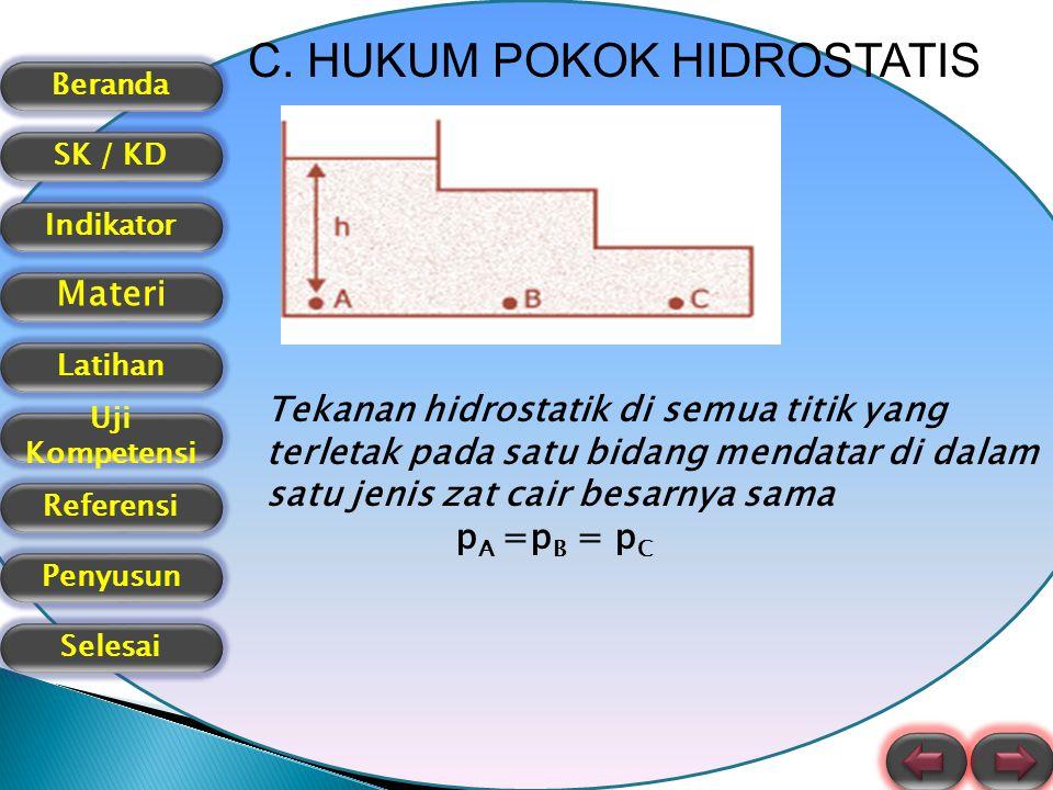 Beranda SK / KD Indikator Materi Latihan Uji Kompetensi Referensi Selesai Penyusun Hukum Utama Hidrostatis menyatakan bahwa semua titik yang berada pada bidang datar yang sama dalam fluida homogen, memiliki tekanan total yang sama.