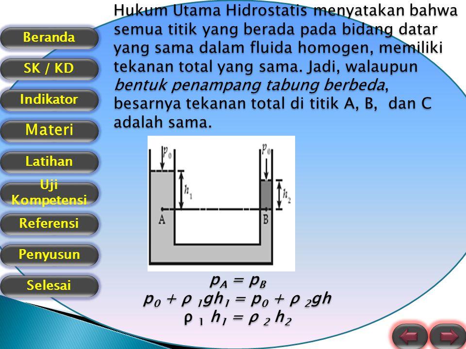 Beranda SK / KD Indikator Materi Latihan Uji Kompetensi Referensi Selesai Penyusun Hukum Utama Hidrostatis menyatakan bahwa semua titik yang berada pa