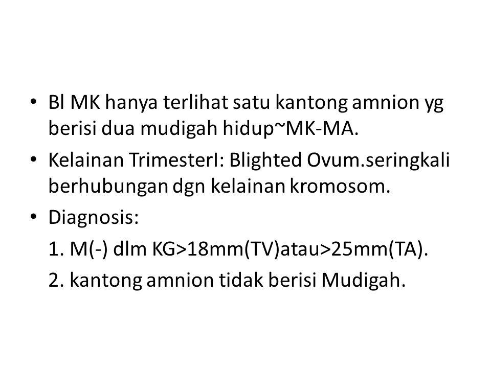 Bl MK hanya terlihat satu kantong amnion yg berisi dua mudigah hidup~MK-MA. Kelainan TrimesterI: Blighted Ovum.seringkali berhubungan dgn kelainan kro