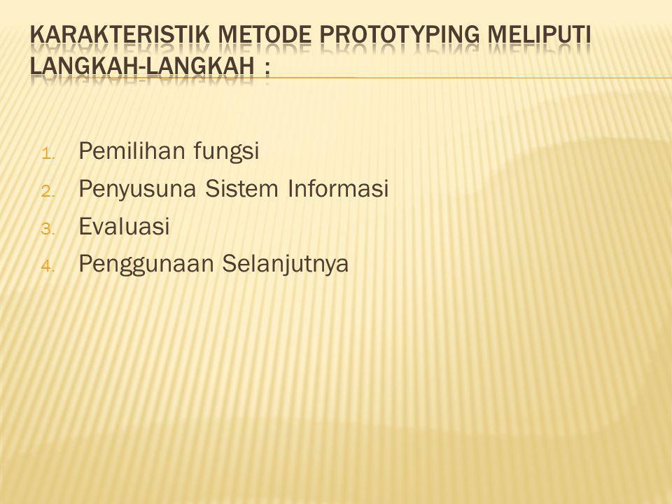  Jenis-jenis prototype: 1.Feasibility prototyping 2.