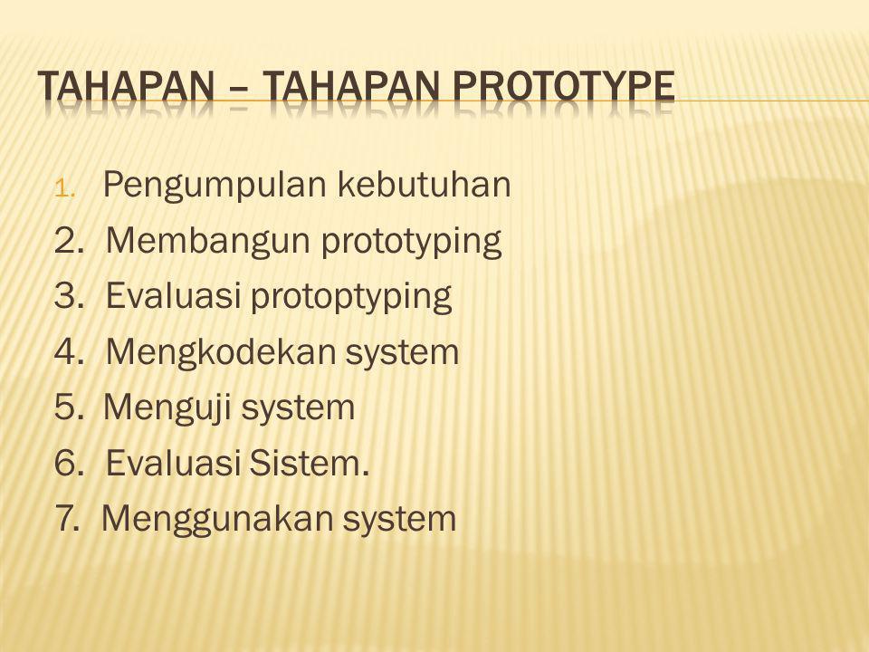 1. Pengumpulan kebutuhan 2. Membangun prototyping 3.