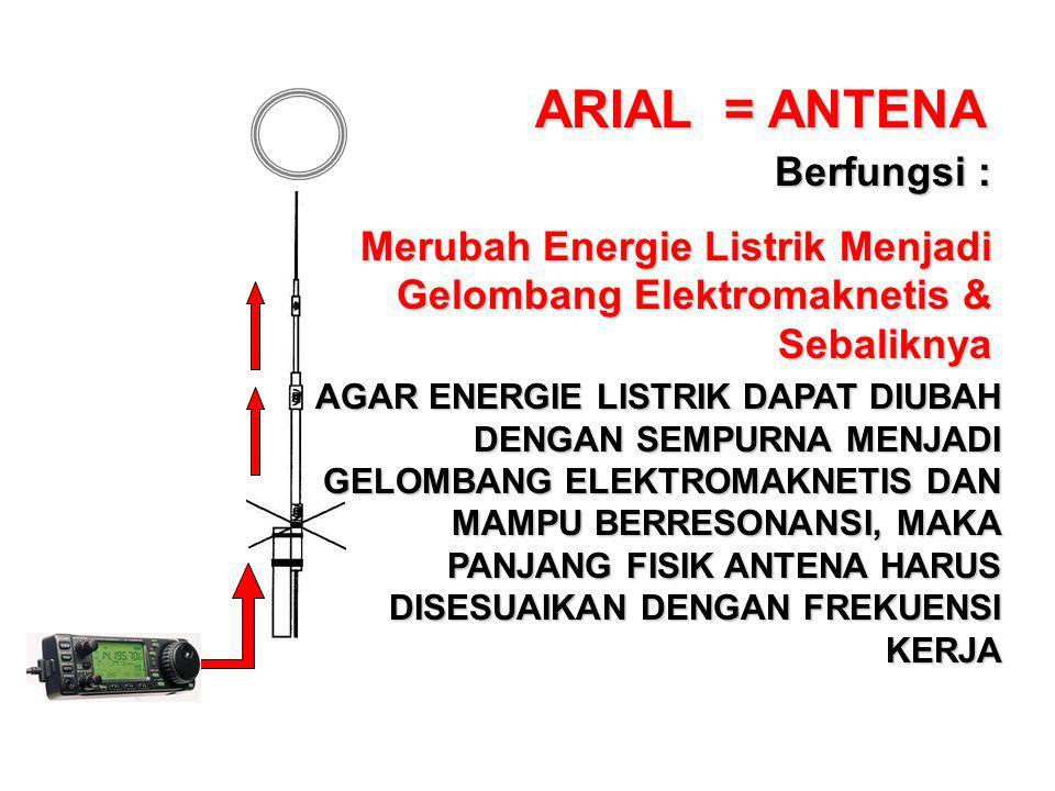 ARIAL = ANTENA Berfungsi : Merubah Energie Listrik Menjadi Gelombang Elektromaknetis & Sebaliknya AGAR ENERGIE LISTRIK DAPAT DIUBAH DENGAN SEMPURNA ME