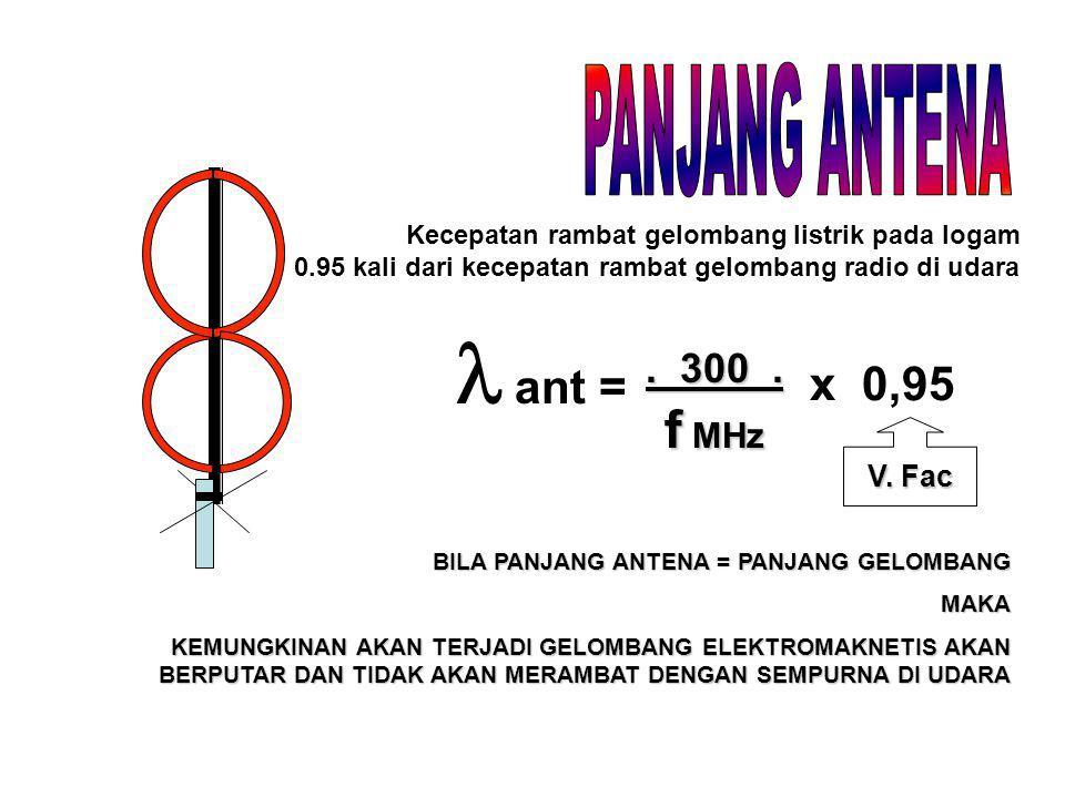 ant =. 300. f MHz x 0,95 V. Fac Kecepatan rambat gelombang listrik pada logam 0.95 kali dari kecepatan rambat gelombang radio di udara BILA PANJANG AN
