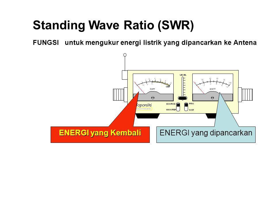Standing Wave Ratio (SWR) FUNGSI untuk mengukur energi listrik yang dipancarkan ke Antena ENERGI yang dipancarkan ENERGI yang Kembali