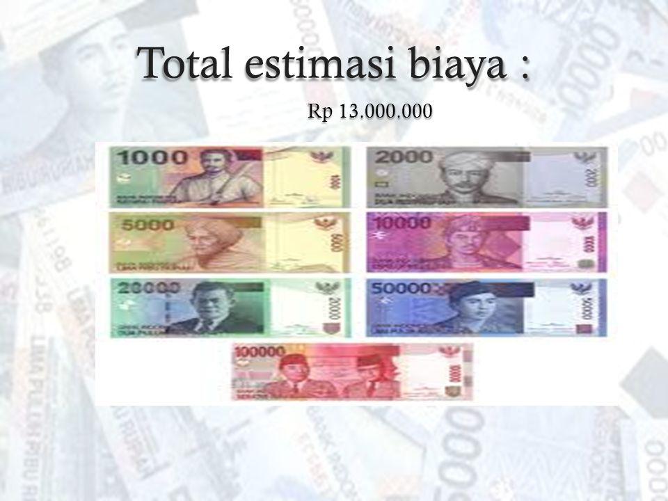 Total estimasi biaya : Rp 13.000.000