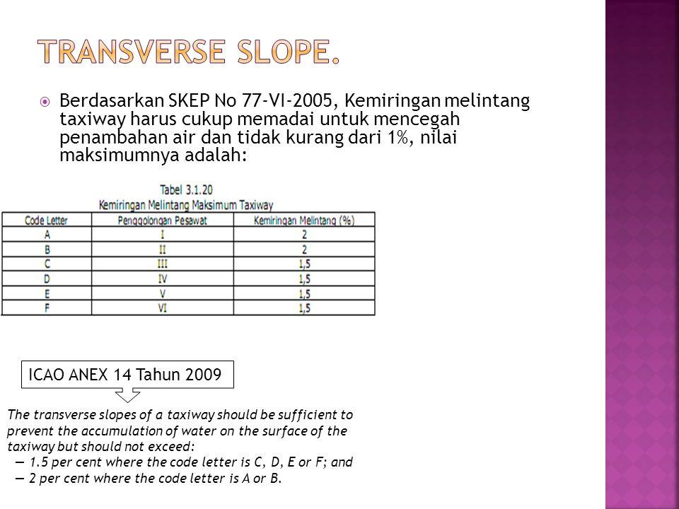  Berdasarkan SKEP No 77-VI-2005, Kemiringan melintang taxiway harus cukup memadai untuk mencegah penambahan air dan tidak kurang dari 1%, nilai maksi