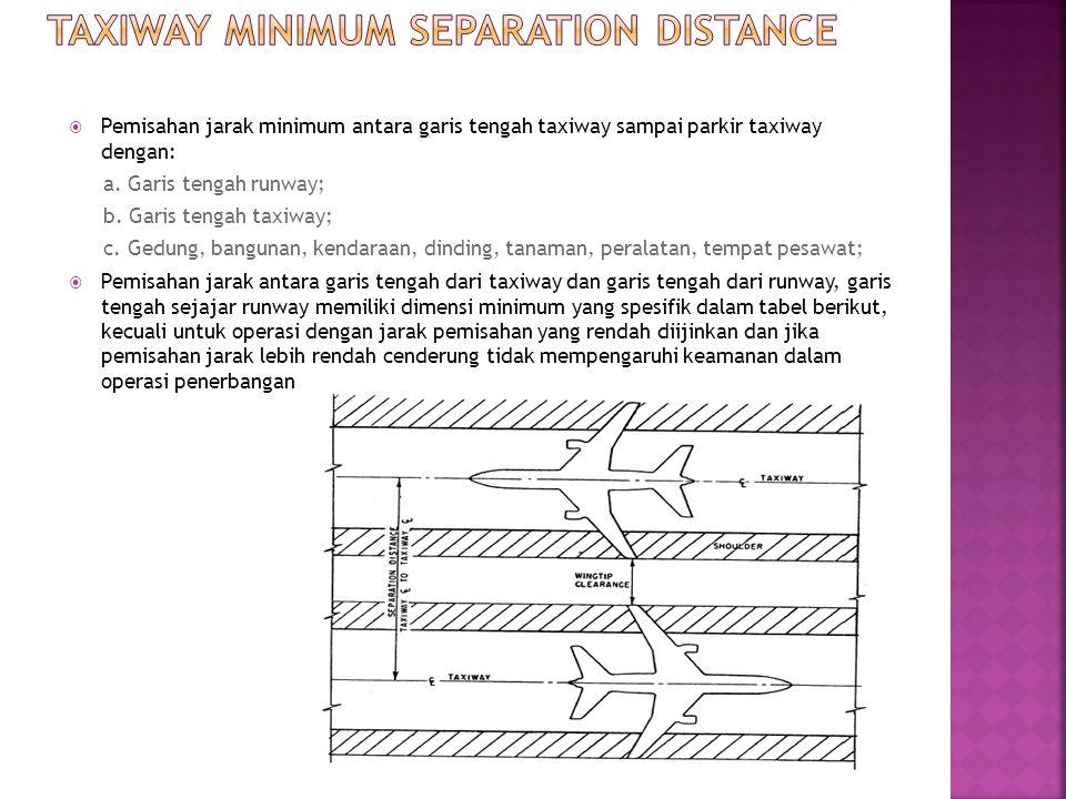  Pemisahan jarak minimum antara garis tengah taxiway sampai parkir taxiway dengan: a. Garis tengah runway; b. Garis tengah taxiway; c. Gedung, bangun