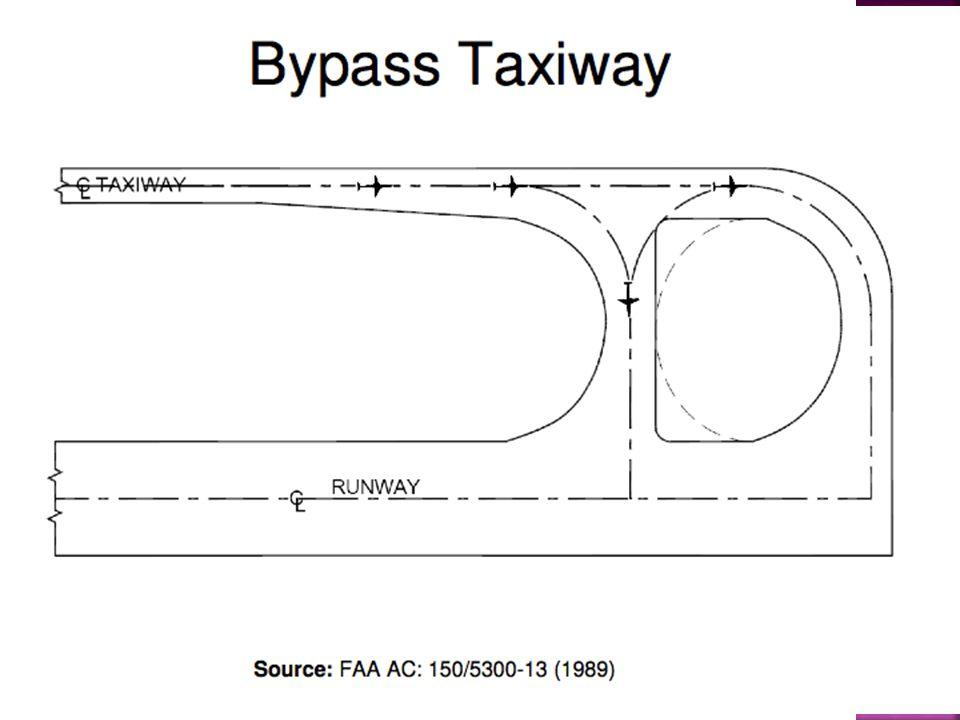  Kemiringan jarak taxiway harus dibuat sedemikian agar air dapat mengalir lancar pada tepi landas pacu, dan area yang diratakan harus mempunyai kemiringan melintang maksimum: Kemiringan keatas memberikan aturan kemiringan melintang berbatasan dari permukaan taxiway yang tidak horizontal.