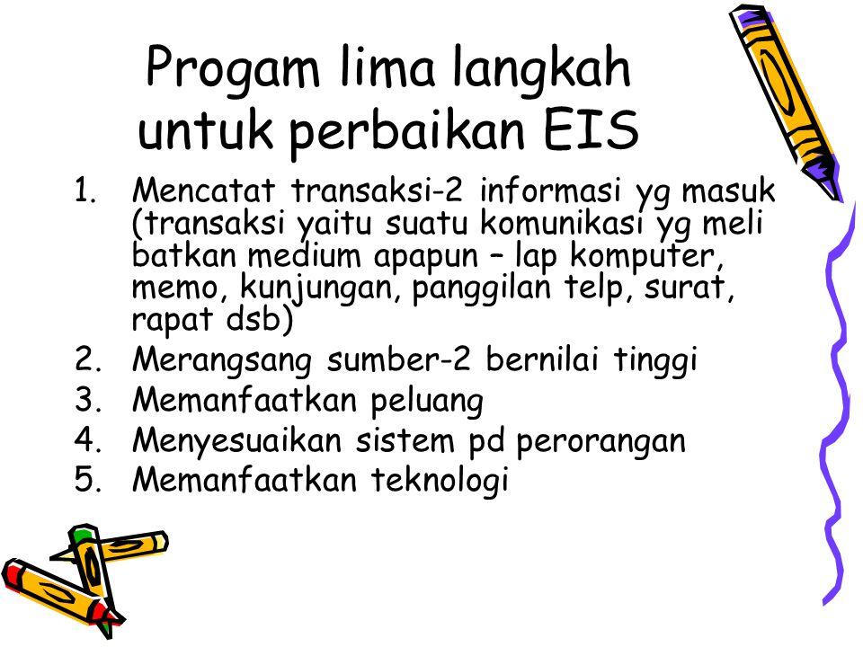 Progam lima langkah untuk perbaikan EIS 1.Mencatat transaksi-2 informasi yg masuk (transaksi yaitu suatu komunikasi yg meli batkan medium apapun – lap