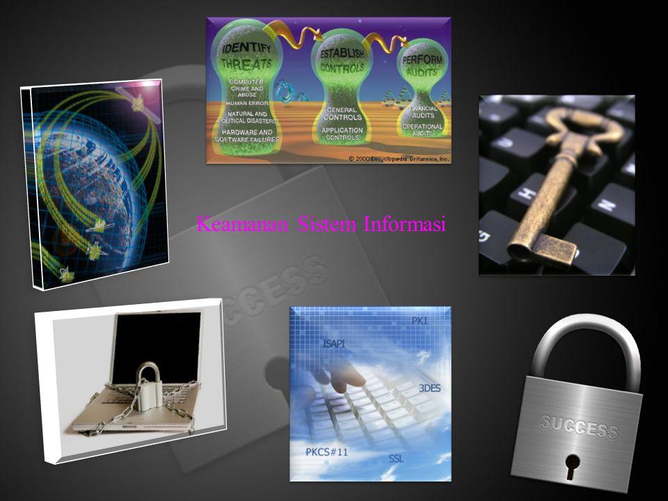 Keamanan Sistem Informasi MANAGEMENT INFORMATION SYSTEMS Disajikan dalam Kuliah SIM Program Sarjana Magister Universitas Gunadarma Oleh Lily Wulandari